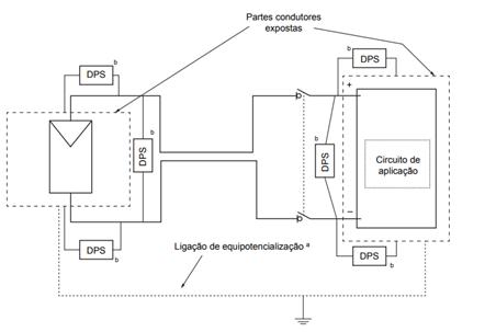 barramento de equipotencialização entre o arranjo fotovoltaico e o circuito