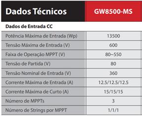 Datasheet Inversor GoodWe GW8500-MS