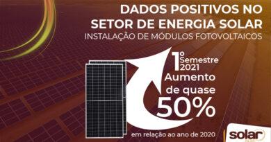Aumento Supreendente na Instalação de Módulos Fotovoltaicos