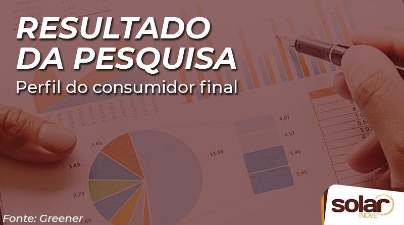 O perfil do consumidor final