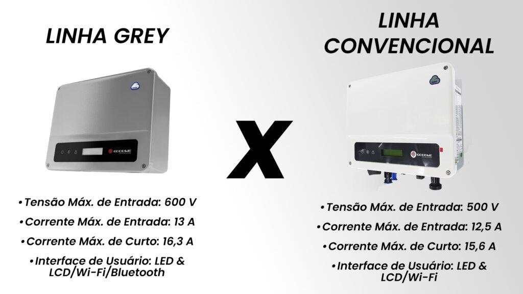 Inversor XS Grey x Inversor XS Convencional