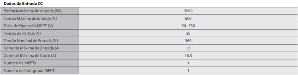 Dados de Entrada CC - Inversor Grey XS GoodWe